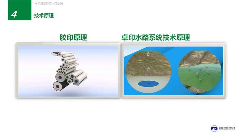 卓印新型胶印水路系统项目<span class=