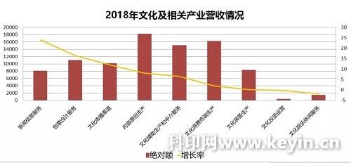 2019中国文化IP产业观察