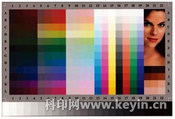 显示器校色效果评价与色差分析