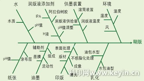 地图 电路 电路图 电子 原理图 500_283