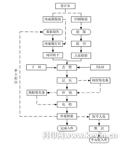 电路 电路图 电子 设计 素材 原理图 400_470