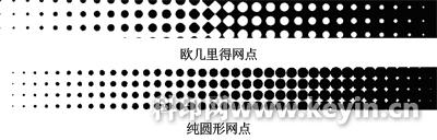 形状渐变型网点的设计与传递特性测试图片