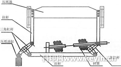 推纸器位置尺寸通过位置传感器以数字方式显示的切纸机为数显切纸机