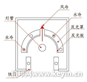 电路 电路图 电子 原理图 300_282