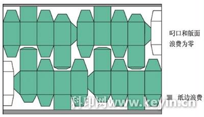 图1是反插式管式折叠纸盒在一张长方形纸上最合理,高效的排版图,图