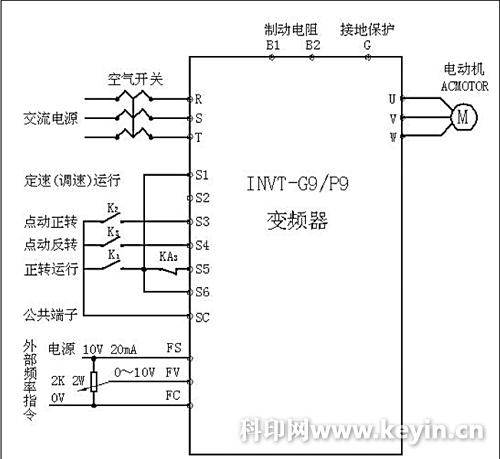 j2205型胶印机采用变频器电路改造方案