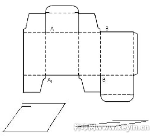 它是折叠纸盒结构设计中的重要元素