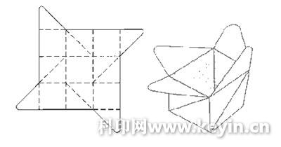 最新包装盒折法图解_纸品包装_科印印刷网