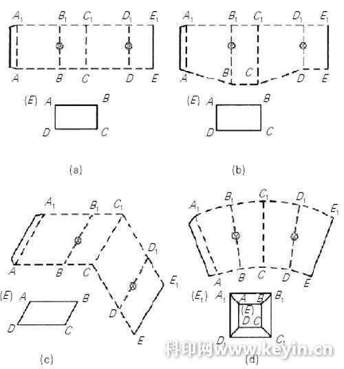 但是如何让不同结构的微型瓦楞纸盒能够在平板状态下准确黏合,并且