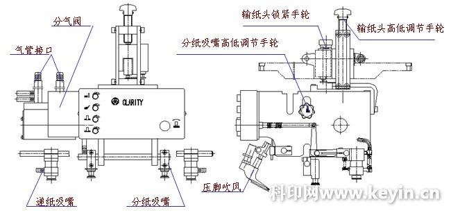zmb94a双面平版印刷机维修与调节——飞达部分