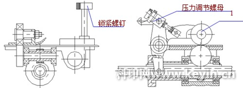 zmb94a双面平板印刷机调节与维修——规矩部分