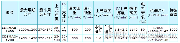 配备日本东京精机结构四吸飞达头